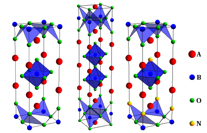 _images/low_symmetry_perovskites.png